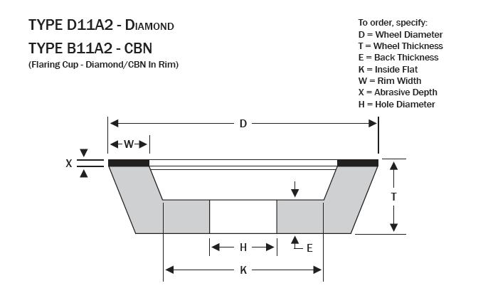 D11A2